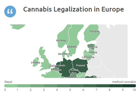 Legal Cannabis in Europe
