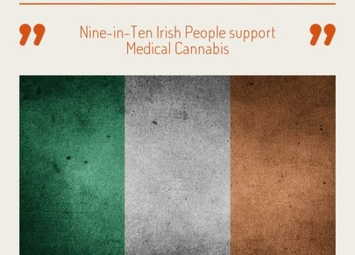 Medical Cannabis Legalization Ireland 2017