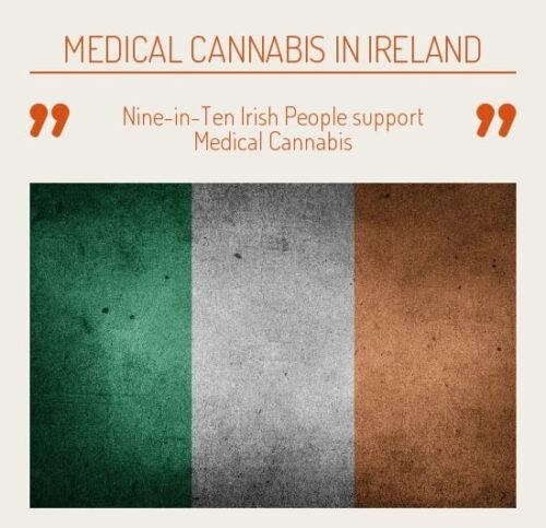Medical Cannabis Legalization Ireland 2017