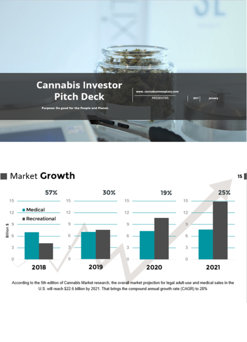 Cannabis Investor Pitch Deck Template