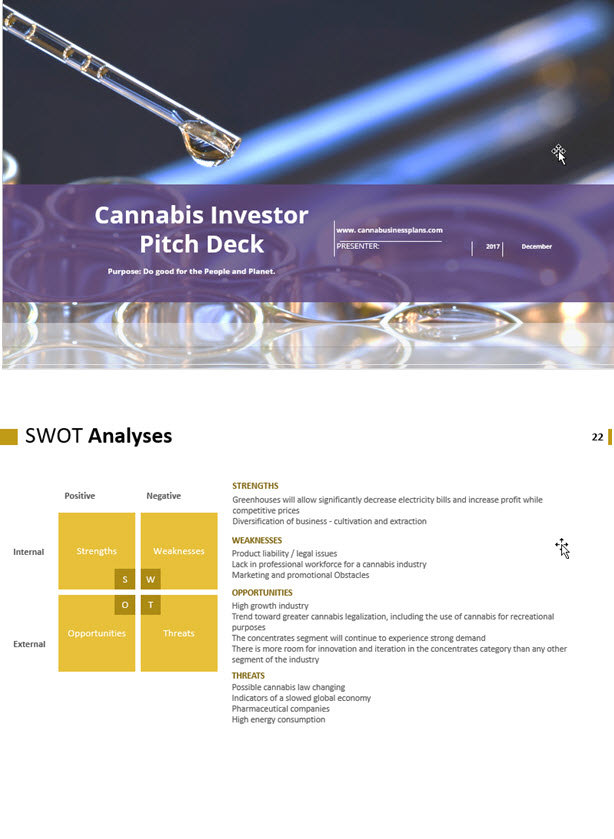 cannabis investor pitch deck template for cultivation extraction. Black Bedroom Furniture Sets. Home Design Ideas