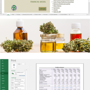 Cannabis Cultivation+Extraction (third parties) Financial Model